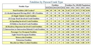 fatalities-by-persons
